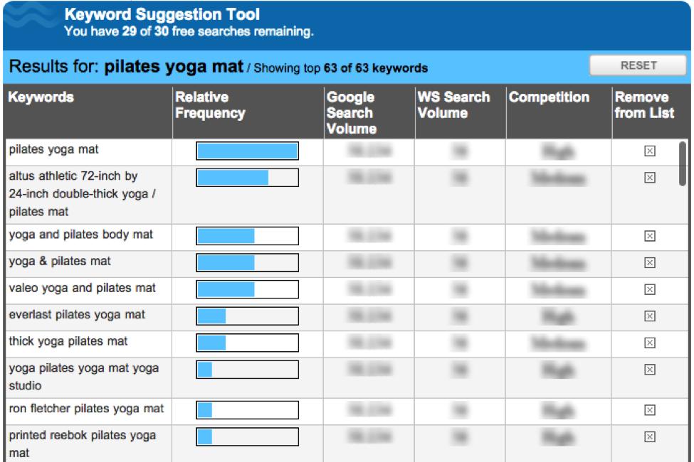 wordstream keyword suggestions