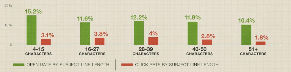 Litmus Infographic