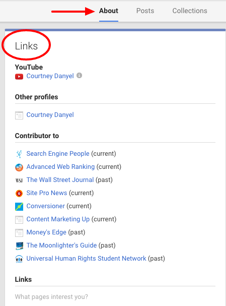 google+ dofollow link