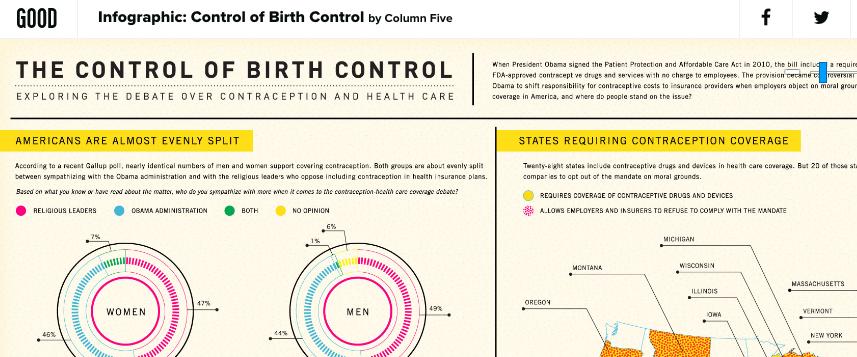 Relevant infographic example