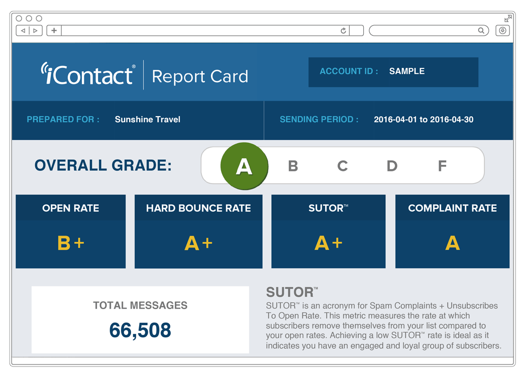 iContact Report Card